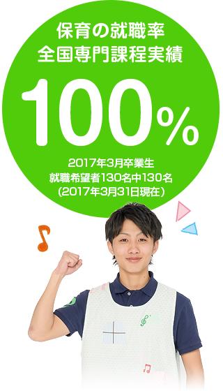 保育の就職率全国専門課程実績100%